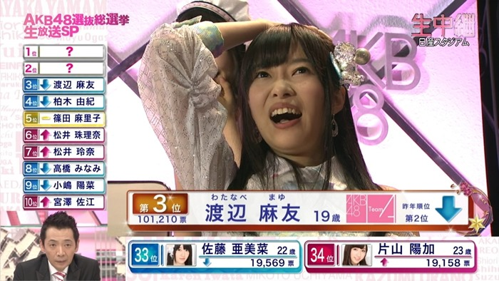 130608 AKB48 32nd Single Senbatsu Sousenkyo (Fuji TV broadcast)