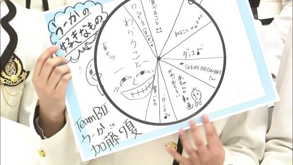 ---YNN配信 りぃちゃん24時間テレビ チームBⅡトーク 130110 - YouTube.mp4 - 00127