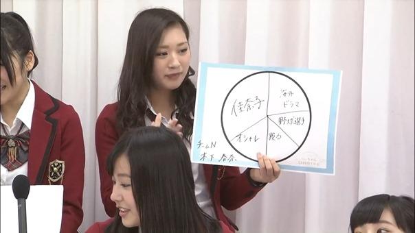 ---YNN配信 りぃちゃん24時間テレビ チームNトーク 130110 - YouTube.mp4 - 00070