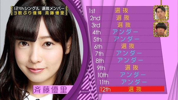 150510 Nogizaka46 – Nogizaka Under Construction ep04.ts - 00042