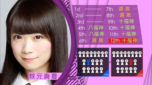 150510 Nogizaka46 – Nogizaka Under Construction ep04.ts - 00056