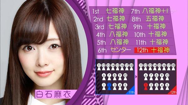 150510 Nogizaka46 – Nogizaka Under Construction ep04.ts - 00073