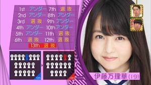 150830 Nogizaka46 – Nogizaka Under Construction ep19.ts - 00012