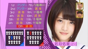 150830 Nogizaka46 – Nogizaka Under Construction ep19.ts - 00023