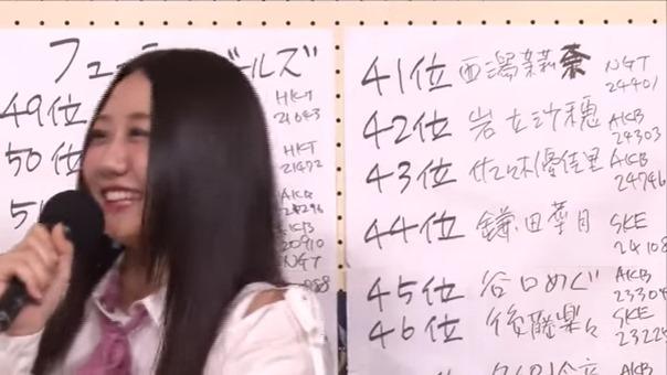 170617 SHOWROOM 第9回AKB48総選挙SHOWROOM裏生配信 MC柏木由紀 - YouTube.MKV - 00091