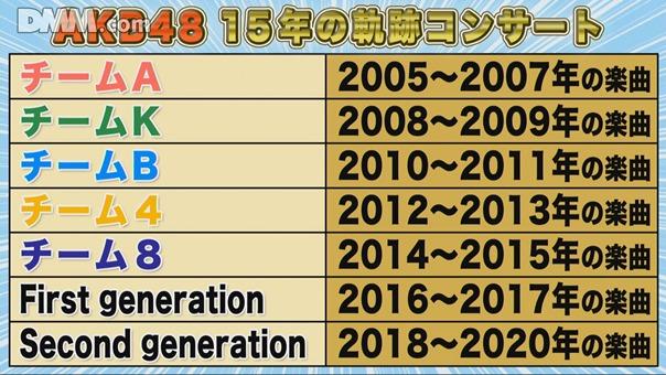 AKB48 201208 15th Anniversary Live Streaming LOD 1800 1080p DMM HD.mp4_snapshot_00.14.55.497